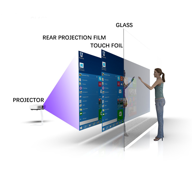 Clear Transparent Nano Projected Capacitive Touch Film , 70 Inch 10 Points Touch Foil Film