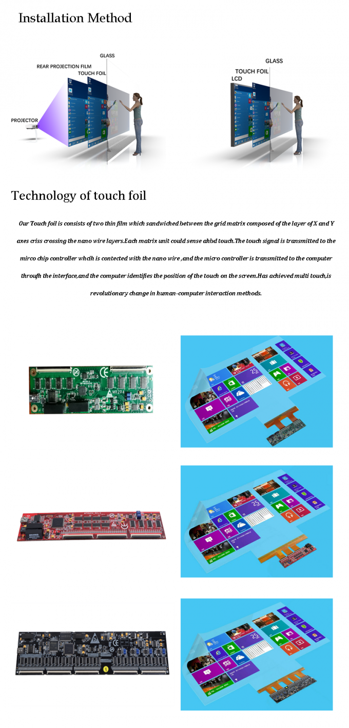 Projected Capacitive Touch Foil Multi Touch Screen Film 0.5mm Thickness Light Weight