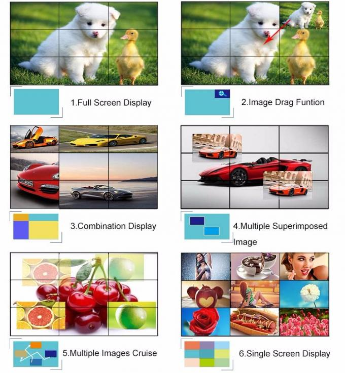 Multi Screen 3 * 4 LCD Video Wall 500cd / M2 Brightness For Exhibition Display